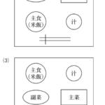 31-69 日本の日常食の配膳について、料理や食器・食具の特徴、食べやすさの合理性から示したものである。
